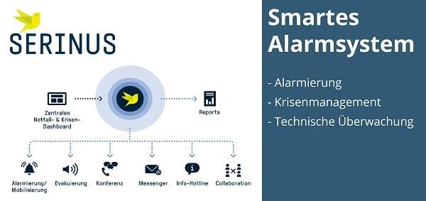 serinus-smart-alarmsystem