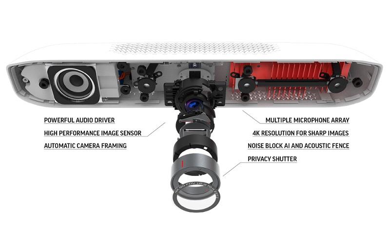 poly-studio-p15-personal-4k-videobar-autoframing-camera-noiseblock-ai