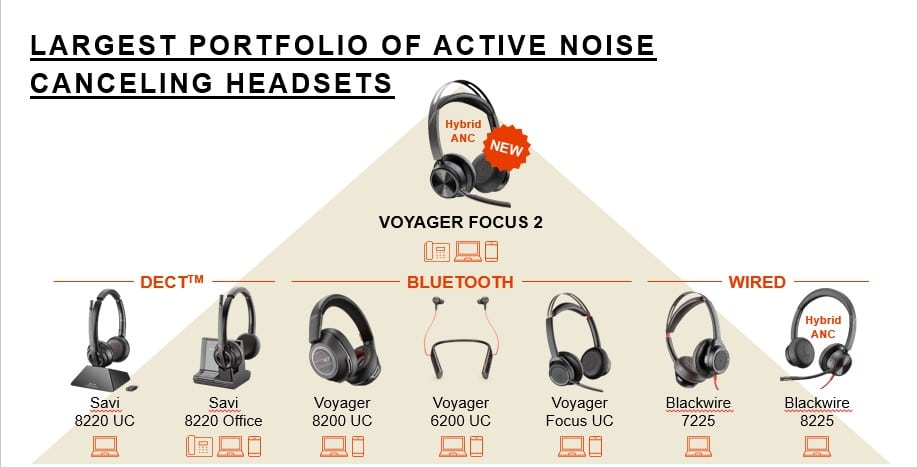 poly-anc-headsets